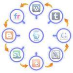 linkbuildingblog
